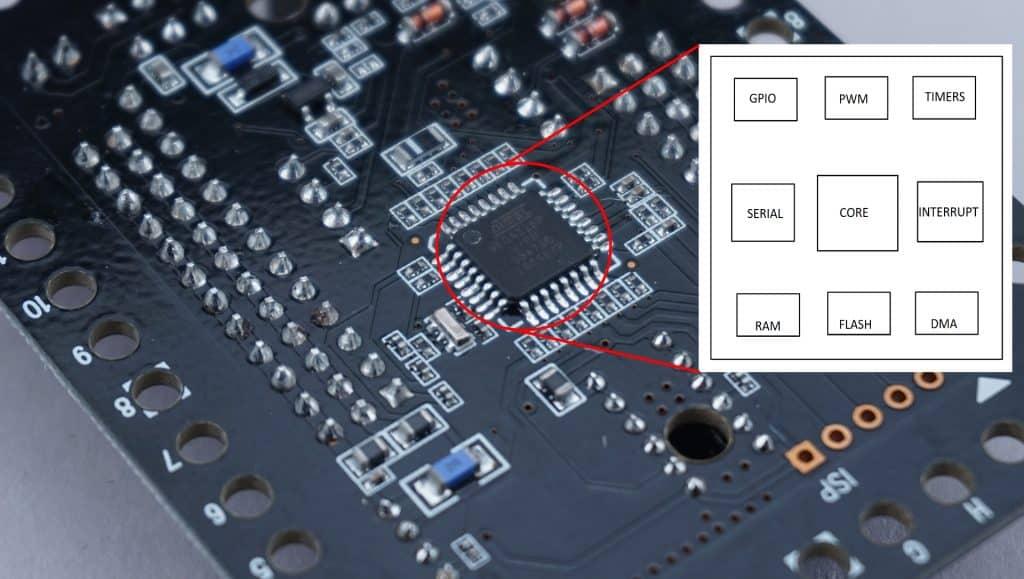 microcontroller peripherals